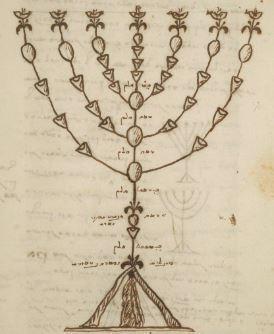 A New MOOC Celebrates Jewish Manuscripts // An Italian Jewish Renaissance
